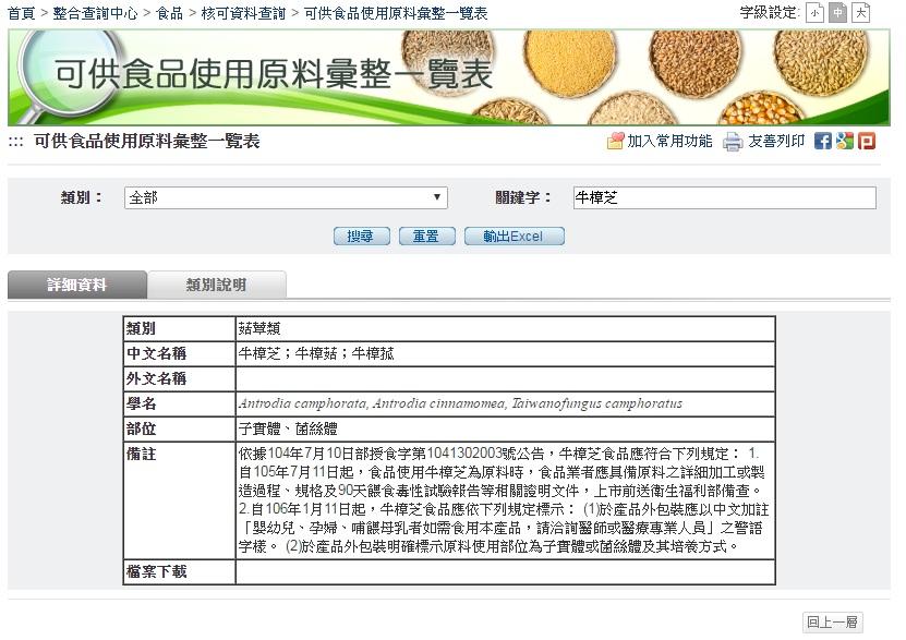 可供食品使用原料一覽表